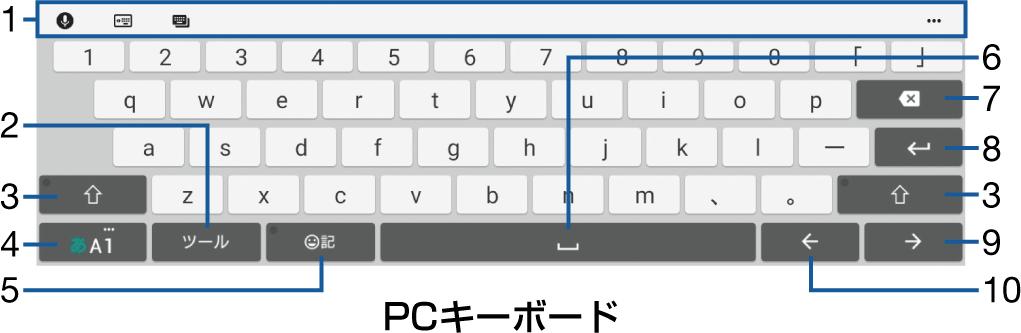 大文字 逆 キーボード 小文字 キーボードで大文字にする方法。Windowsやスマホなどまとめて紹介