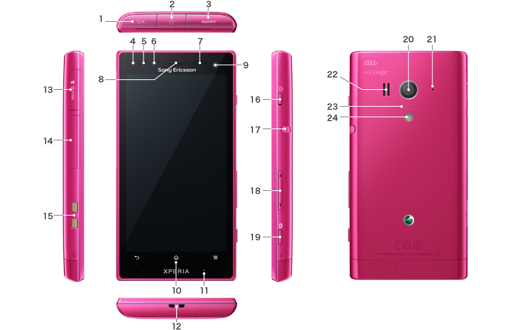Xperia™ acro HD IS12S | 各部名...