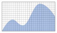 ハイレゾの波形