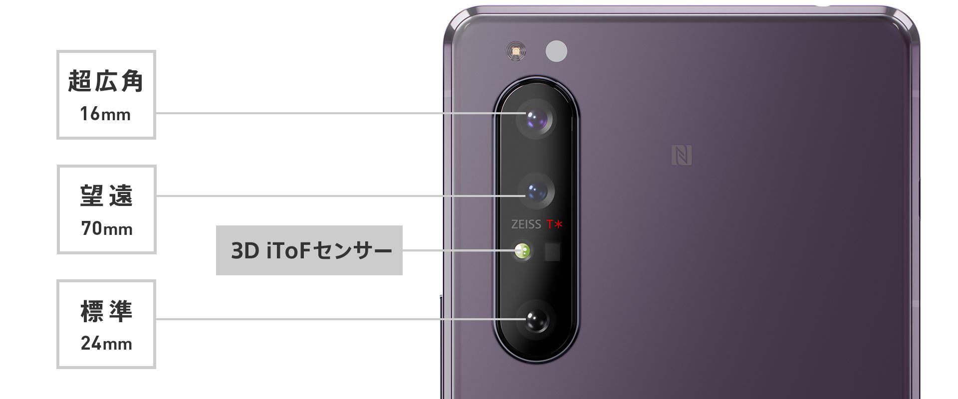 トリプルレンズカメラ+3D iToF